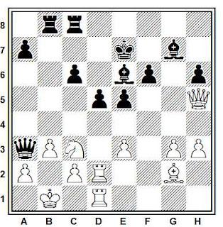 Posición de la partida de Chunko - Spycher (Correspondencia, 1984)