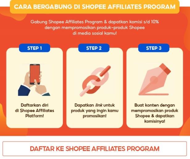 cara kerja shopee affiliate 2