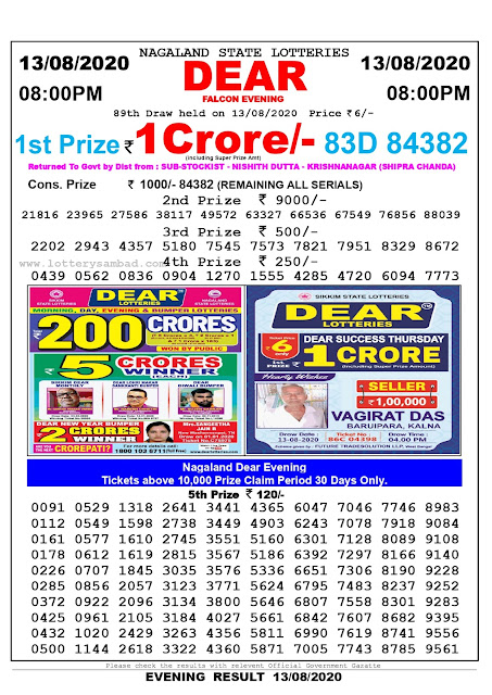 Nagaland State Lottery Sambad 13-08-2020 Today Result 8 PM