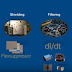 EMI: Solutions and Design Considerations by KEMET