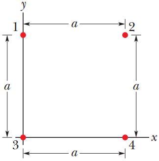 Hình ảnh minh họa câu 9 tracnghiem online Điện tích - định luật Cu-lông