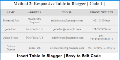 add table in blogger html and css code