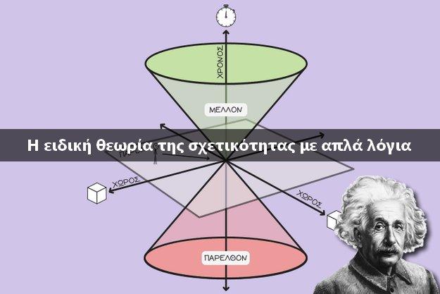 «Ειδική Θεωρία της Σχετικότητας» - Δεν χρειάζεται να είσαι Αϊνστάιν για να την καταλάβεις