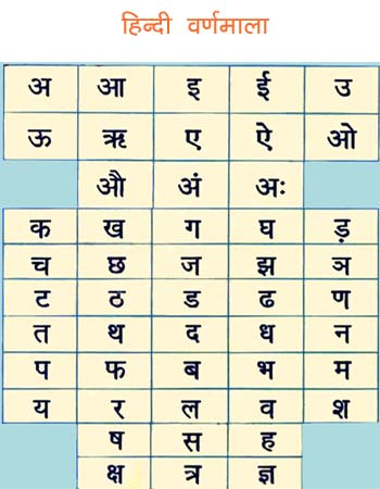 Hindi Varnmala