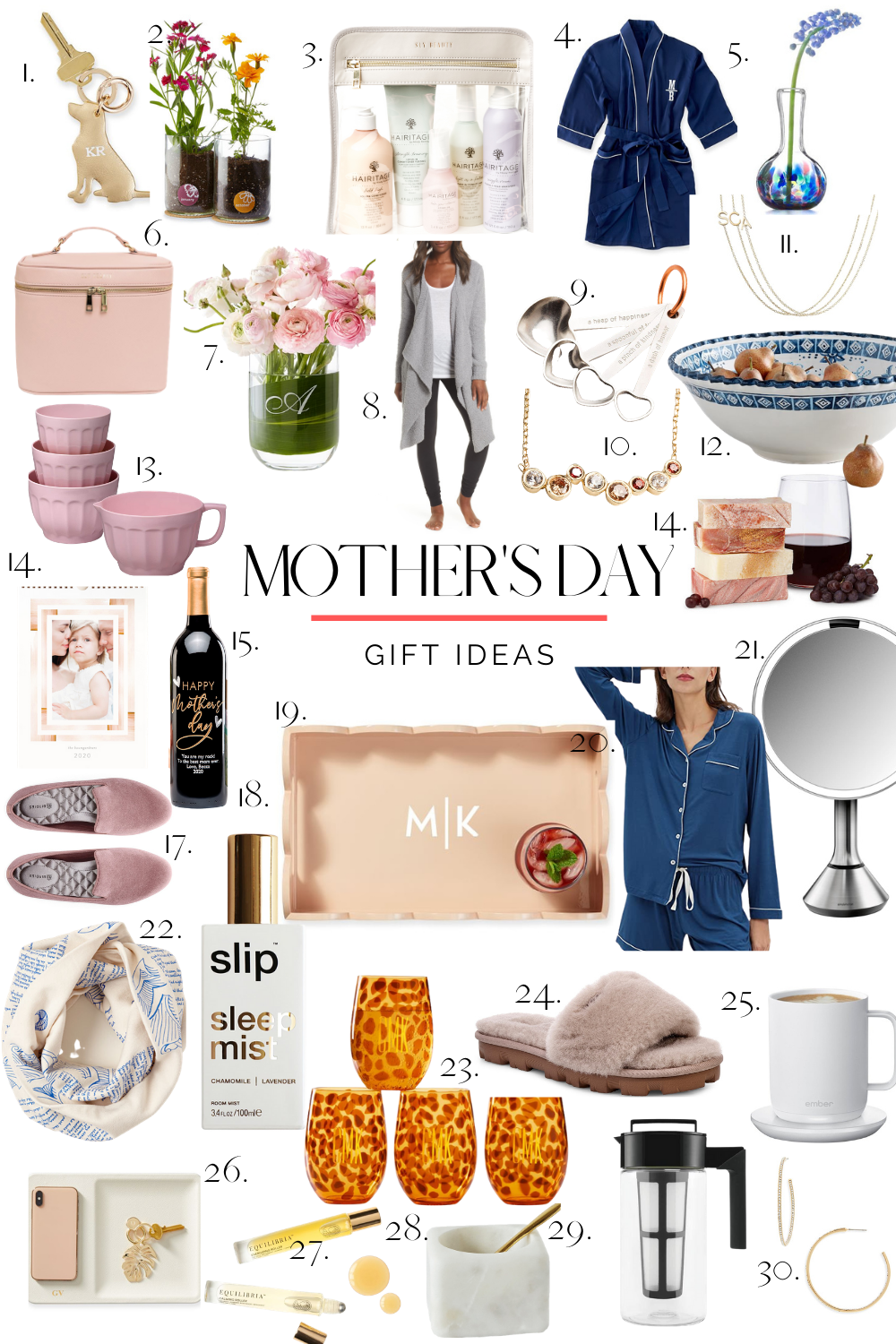 Mother's Day Gift Guide: The Best Gifts for Any Important Woman in your Life