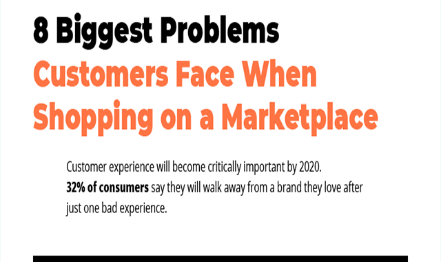 8 Biggest Problems Customers Face on eCommerce Marketplaces