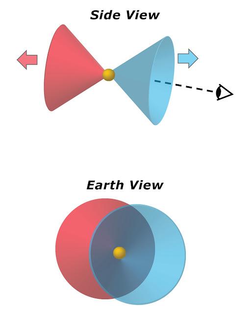mistério da Nebulosa do Anel Azul