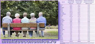 Topul statelor UE după alocările pentru plata pensiilor