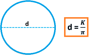rumus diameter lingkaran jika diketahui keliling