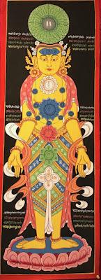 7+Chakra+Thangkas+paintings