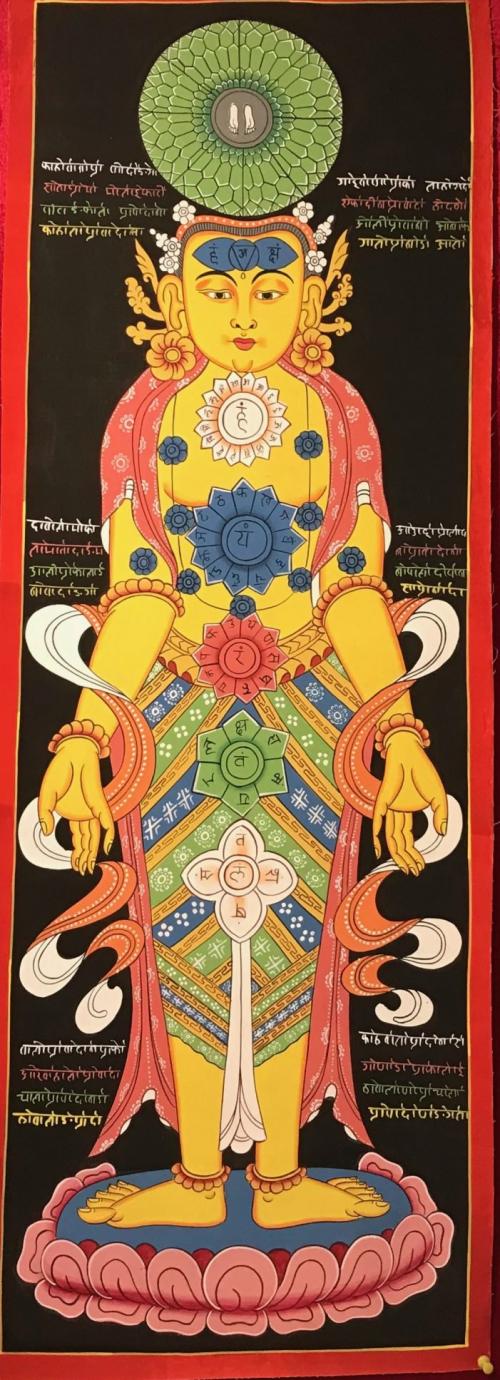 7 Chakra Thangka Paintings and its symbolic explanation
