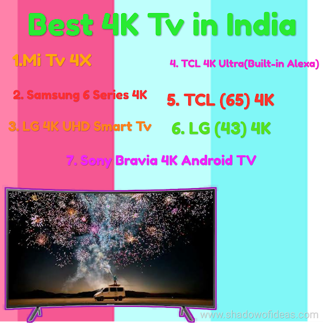 7 Best 4k Television in India