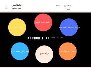 تحسين الروابط النصيه | Anchor text