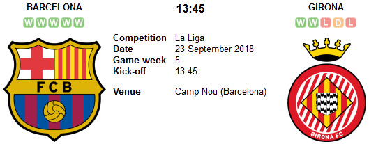 Barcelona vs Girona en VIVO