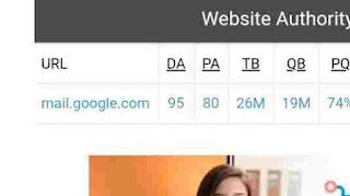 Google PA
