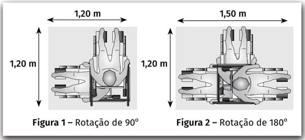 Figura 1 - Rotação de 90 Figura 2 - Rotação de 180