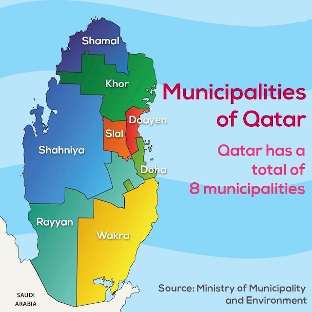 A guide to Qatar's 8 municipalities!