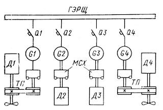 Схема судовой электростанции с использованием муфт свободного хода