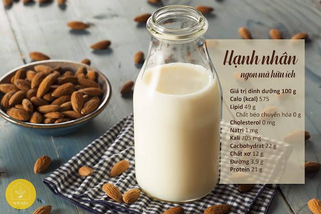 Những lợi ích bất ngờ của hạt Hạnh nhân với sức khoẻ