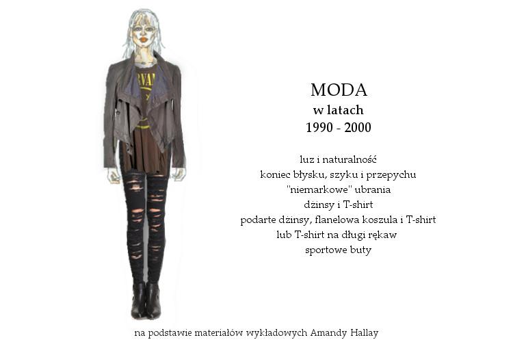 Agnieszka Sajdak-Nowicka moda w latach dziewięćdziesiątych 1990 - 2000 na podstawie materiałów wykładowych Amandy Hallay