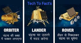 How did ISRO start?