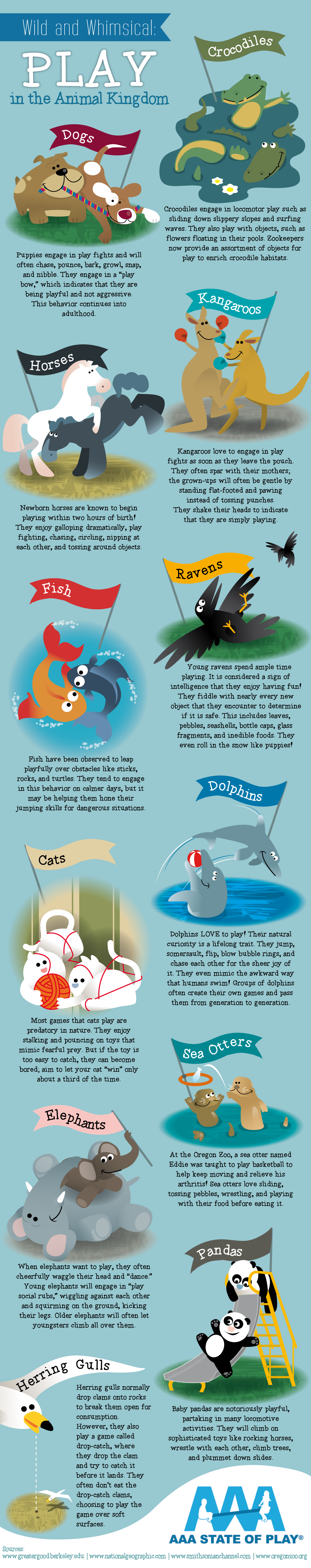 Wild and Whimsical play in the Animal Kingdom #Infographic