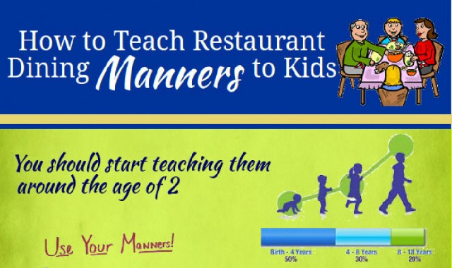 How To Teach Kids Restaurant Manners #infographic