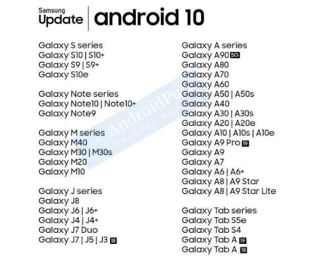 See List of Samsung Smartphones Getting Android 10