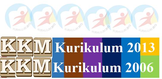 KKM Kurikulum 2013 Dan K2006 Dari Kelas 1 Hingga Kelas 6