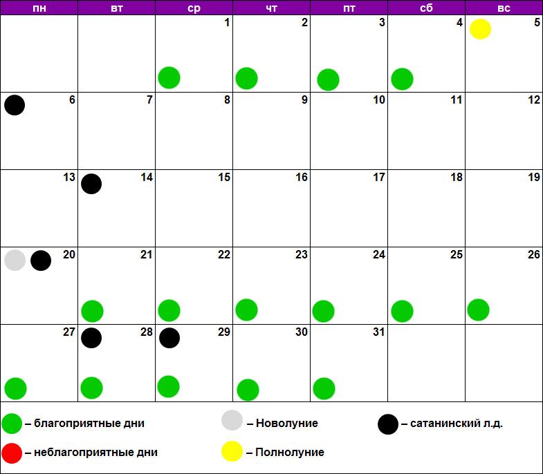 Лунный календарь масок июль 2020