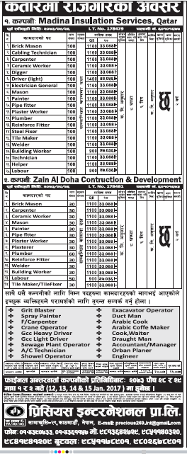 Jobs in Qatar for Nepali, Salary Rs 33,000++