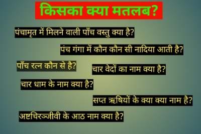 आपको पता हैं हिन्दू धर्मं में भी शॉर्टकट का फुल्फोर्म होता हैं