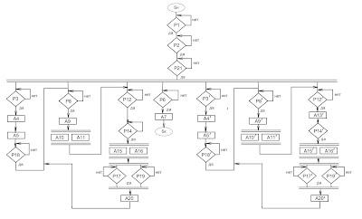Алгоритм функционирования системы