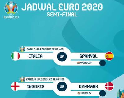 Jadwal Semi Final Euro 2020 Italia Vs Spanyol, Inggris Vs Denmark