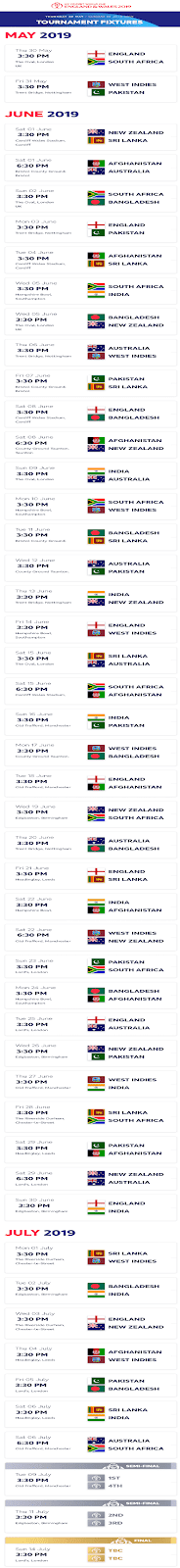 ICC World Cup Fixture 2019