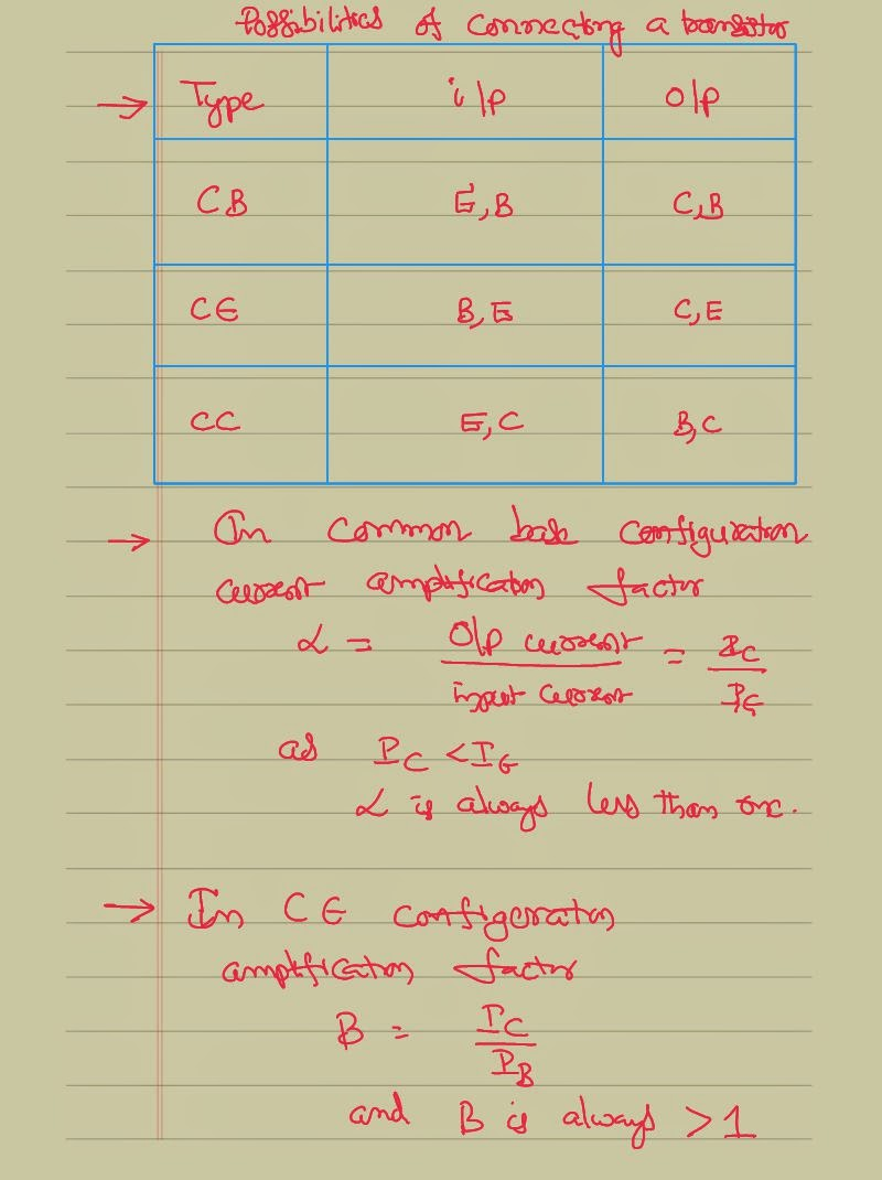 Working Of Transistor In Common Base Configuration Iit Jee And Amplifier When You Connect The A Being Is For Both Input Output Current Amplification Factor