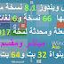 تحميل ويندوز 8.1 نسخة مجمعة AIO بها 66 نسخة 32 بت و 64 بت وب 6 لغات مفعلة بتفعيل OEM وباخر التحديثات
