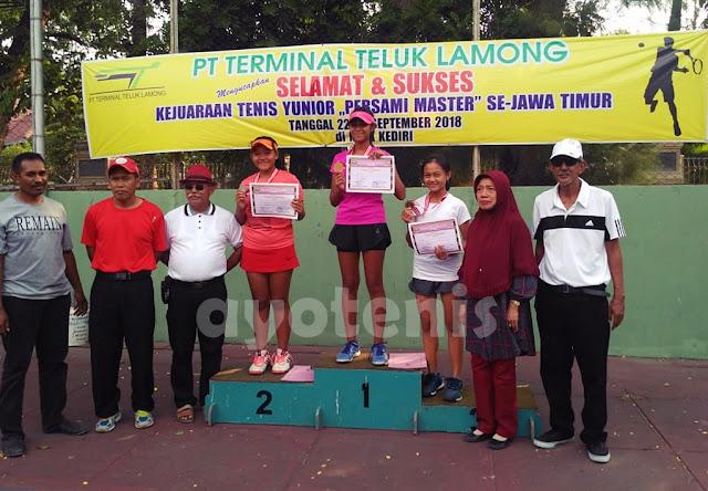Inilah Para Juara Kejuaraan Tenis Yunior Persami Master Jawa Timur (2)