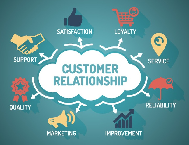 customer relationship management of nike Customer relationship management consultants provide independent advice on solutions for managing customer service and customer relationships their aim is to help clients improve customer satisfaction with a.