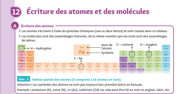لكل اساتدة علوم الفيزياء والكيمياء للسلك الثانوي الاعدادي تحميل كتاب ووتائق مهمة باللغة الفرنسية