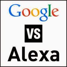 Bosan Dengan Pagerank Dan Alexa