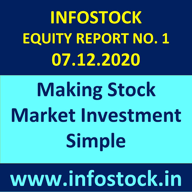 Best Investment Strategy in Stock Market