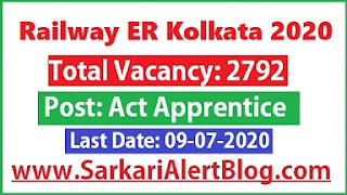 https://www.sarkarialertblog.com/2020/06/kolkata-er-recruitment-2020.html