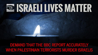 http://honestreporting.com/a/petition/IsraeliLivesMatter.html