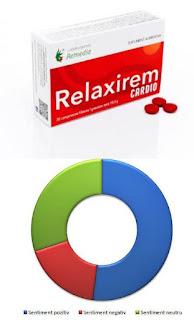 pareri forumuri relaxirem cardio anti stress