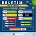 IBITIARA-BA: BOLETIM INFORMATIVO SOBRE O CORONAVÍRUS ( 03/02/2021)