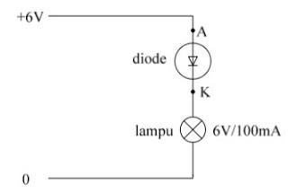 Laporan Praktikum Diode Semikonduktor