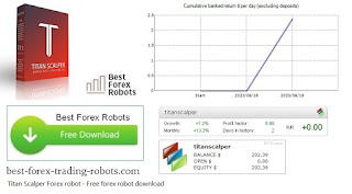 Titan Scalper Forex robot Best forex robot free download