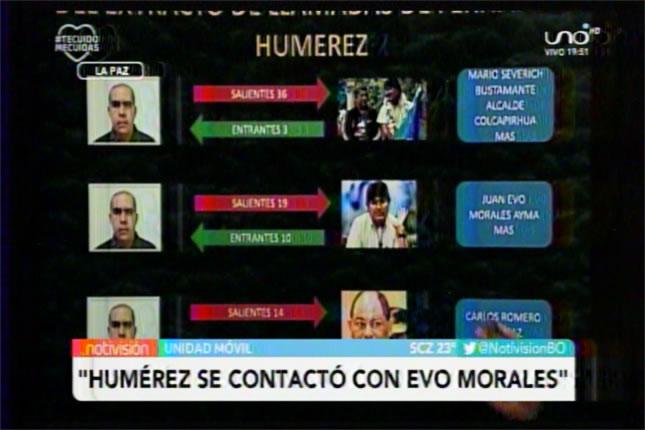 Caso Respiradores: Felcc revela que Humérez se contactó con Evo y Andrónico; y Valenzuela con Montaño