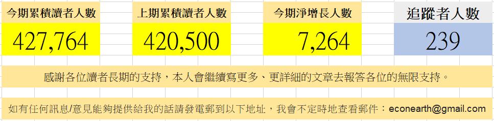 不倒翁投資學 : 不倒翁投資學: 舊香港,新香港